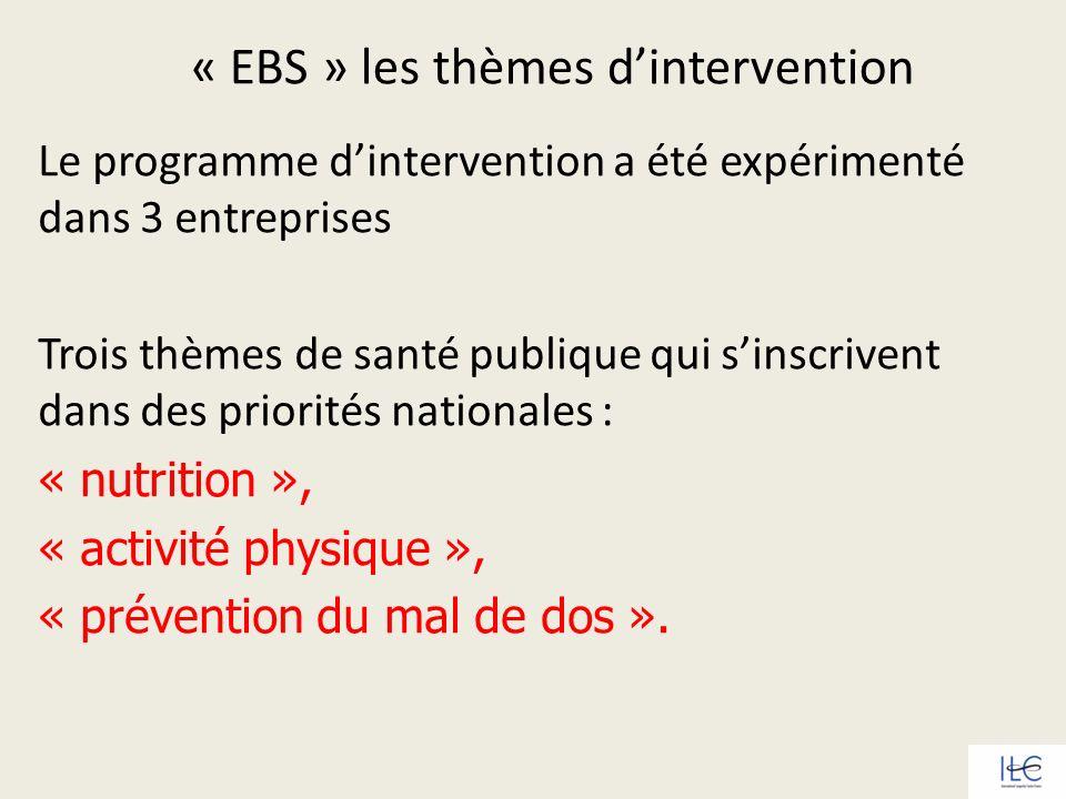 « EBS » les thèmes dintervention Le programme dintervention a été expérimenté dans 3 entreprises Trois thèmes de santé publique qui sinscrivent dans d