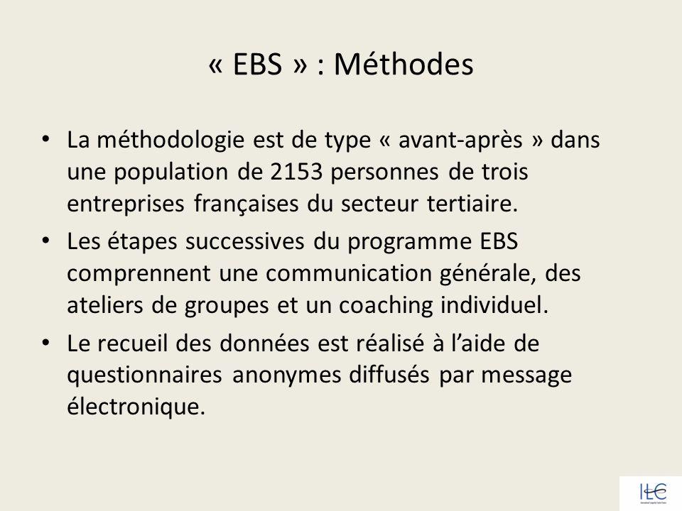 « EBS » : Méthodes La méthodologie est de type « avant-après » dans une population de 2153 personnes de trois entreprises françaises du secteur tertia