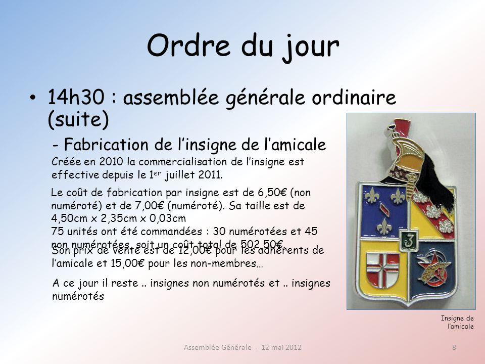 Ordre du jour 14h30 : assemblée générale ordinaire (suite) Assemblée Générale - 12 mai 20128 - Fabrication de linsigne de lamicale Créée en 2010 la commercialisation de linsigne est effective depuis le 1 er juillet 2011.