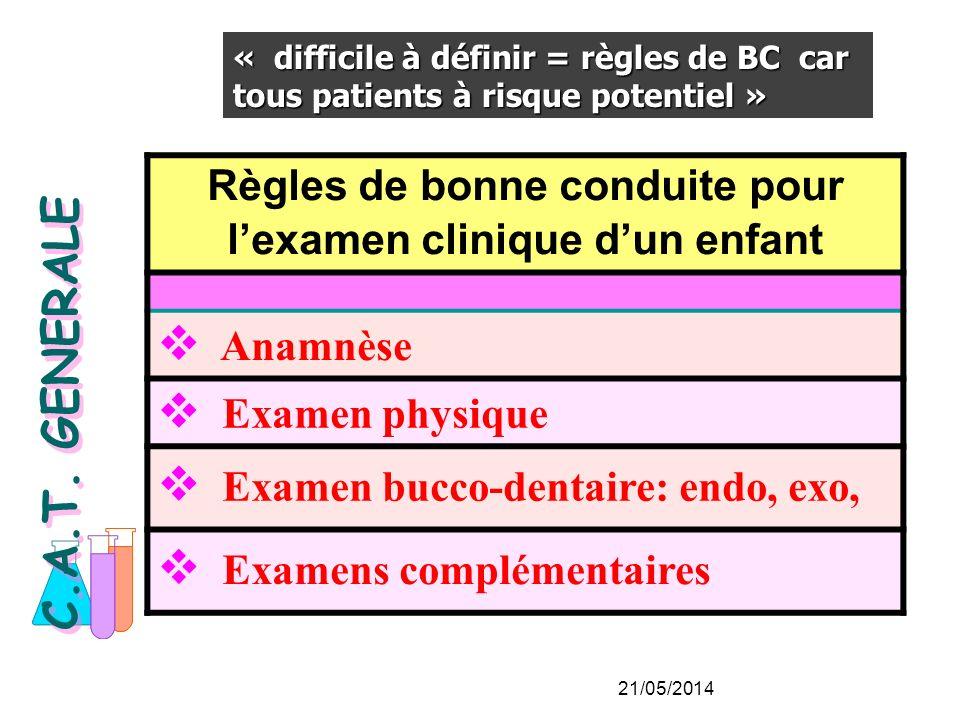 Règles de bonne conduite pour lexamen clinique dun enfant Anamnèse Examen physique Examen bucco-dentaire: endo, exo, Examens complémentaires « difficile à définir = règles de BC car tous patients à risque potentiel » C.A.T.