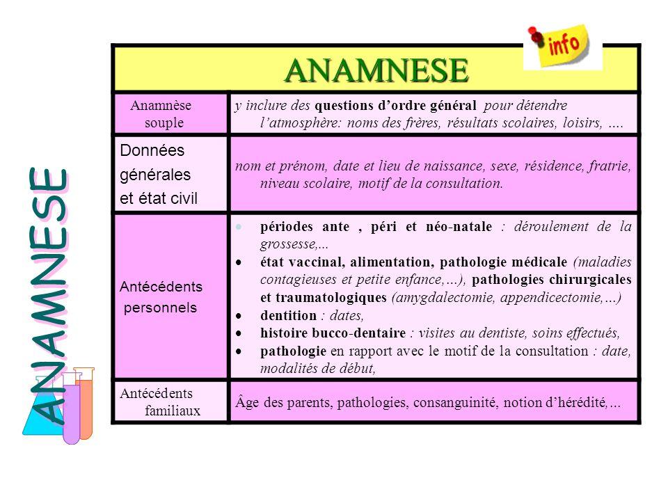 ANAMNESE Anamnèse souple y inclure des questions dordre général pour détendre latmosphère: noms des frères, résultats scolaires, loisirs, ….