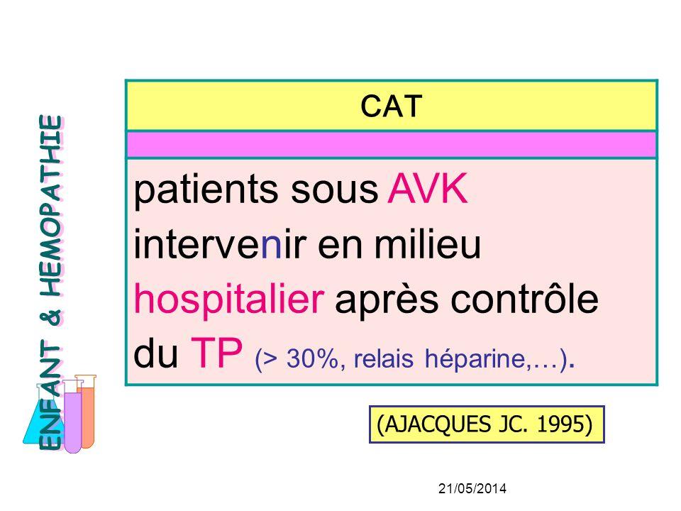 CAT patients sous AVK intervenir en milieu hospitalier après contrôle du TP (> 30%, relais héparine,…).