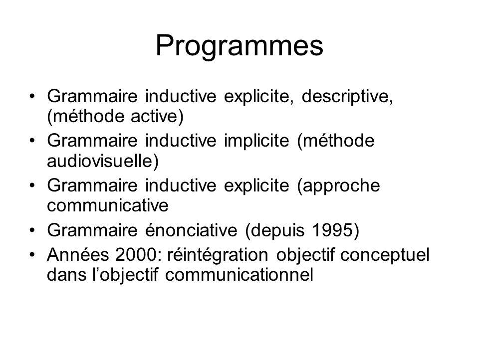 Programmes Grammaire inductive explicite, descriptive, (méthode active) Grammaire inductive implicite (méthode audiovisuelle) Grammaire inductive explicite (approche communicative Grammaire énonciative (depuis 1995) Années 2000: réintégration objectif conceptuel dans lobjectif communicationnel