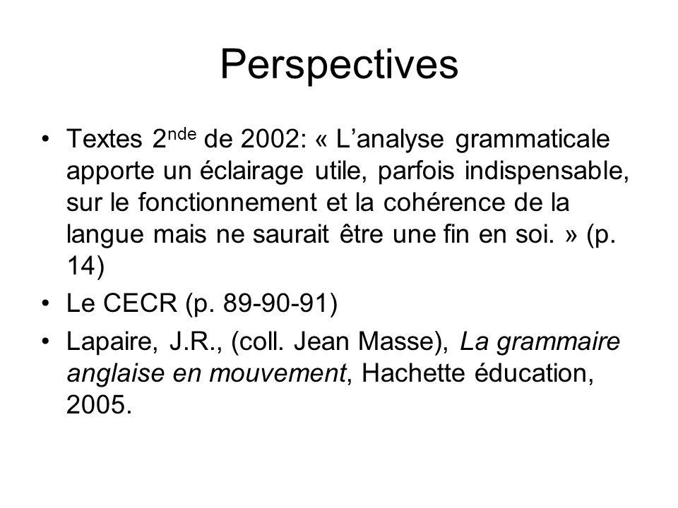 Perspectives Textes 2 nde de 2002: « Lanalyse grammaticale apporte un éclairage utile, parfois indispensable, sur le fonctionnement et la cohérence de la langue mais ne saurait être une fin en soi.