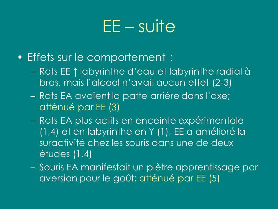 EE – suite Effets sur le comportement : –Rats EE labyrinthe deau et labyrinthe radial à bras, mais lalcool navait aucun effet (2-3) –Rats EA avaient l