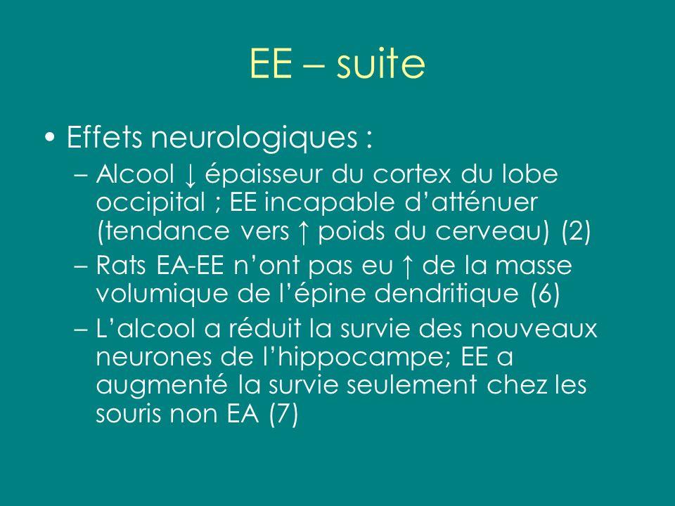 EE – suite Effets neurologiques : –Alcool épaisseur du cortex du lobe occipital ; EE incapable datténuer (tendance vers poids du cerveau) (2) –Rats EA