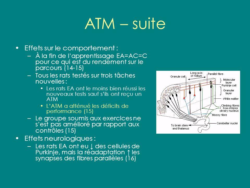 ATM – suite Effets sur le comportement : –À la fin de lapprentissage EA=AC=C pour ce qui est du rendement sur le parcours (14-15) –Tous les rats testé