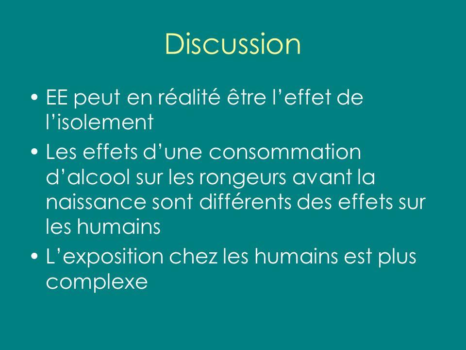 Discussion EE peut en réalité être leffet de lisolement Les effets dune consommation dalcool sur les rongeurs avant la naissance sont différents des e