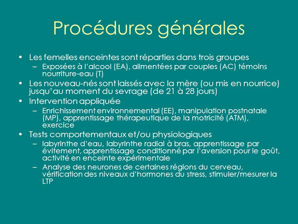Procédures générales Les femelles enceintes sont réparties dans trois groupes –Exposées à lalcool (EA), alimentées par couples (AC) témoins nourriture
