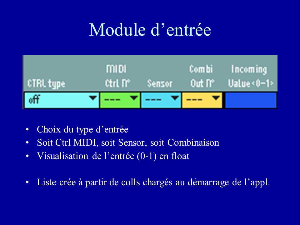 Module dentrée Choix du type dentrée Soit Ctrl MIDI, soit Sensor, soit Combinaison Visualisation de lentrée (0-1) en float Liste crée à partir de colls chargés au démarrage de lappl.