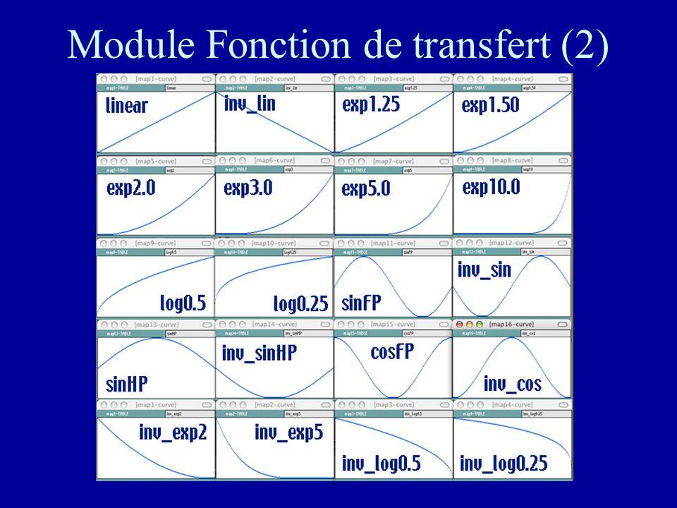 Module Fonction de transfert (2)