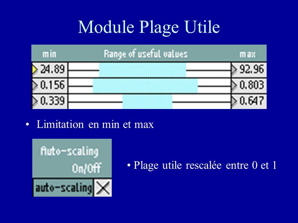 Module Plage Utile Limitation en min et max Plage utile rescalée entre 0 et 1