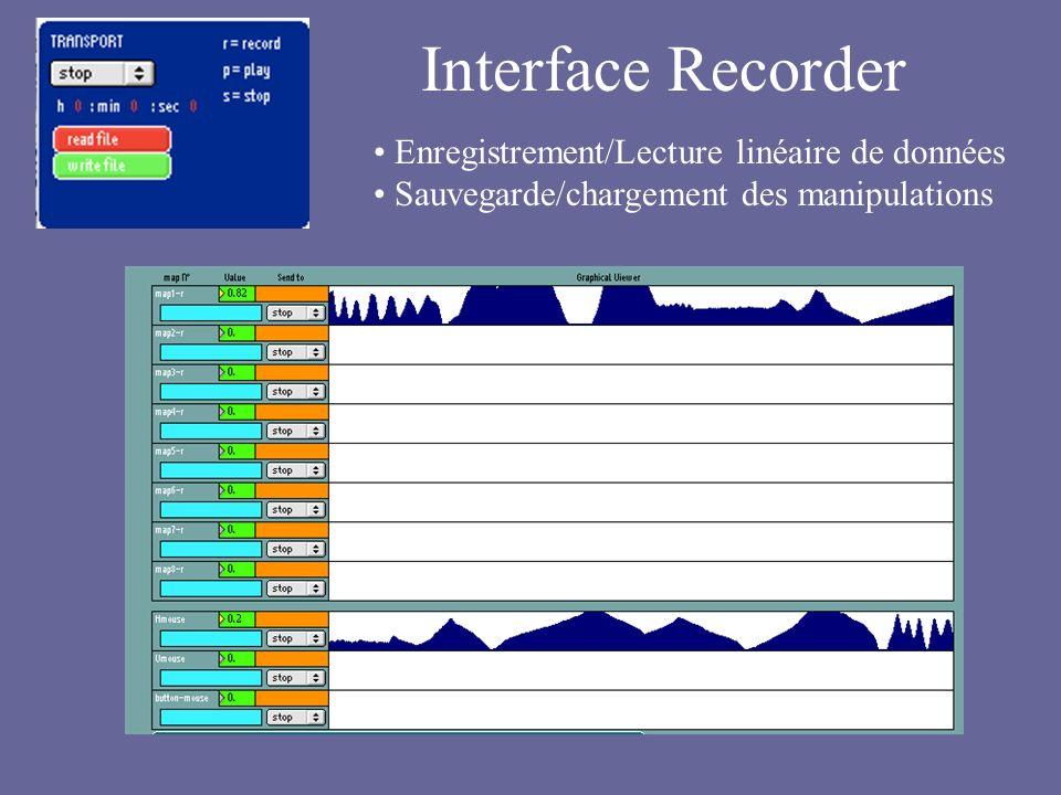 Interface Recorder Enregistrement/Lecture linéaire de données Sauvegarde/chargement des manipulations