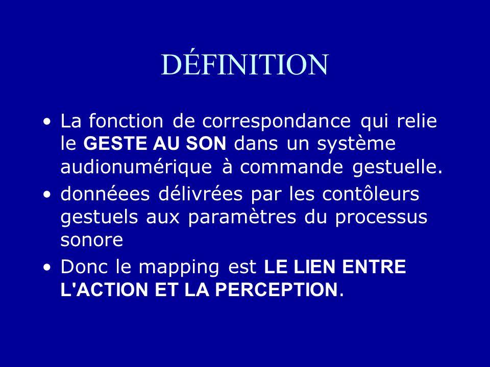 DÉFINITION La fonction de correspondance qui relie le GESTE AU SON dans un système audionumérique à commande gestuelle.