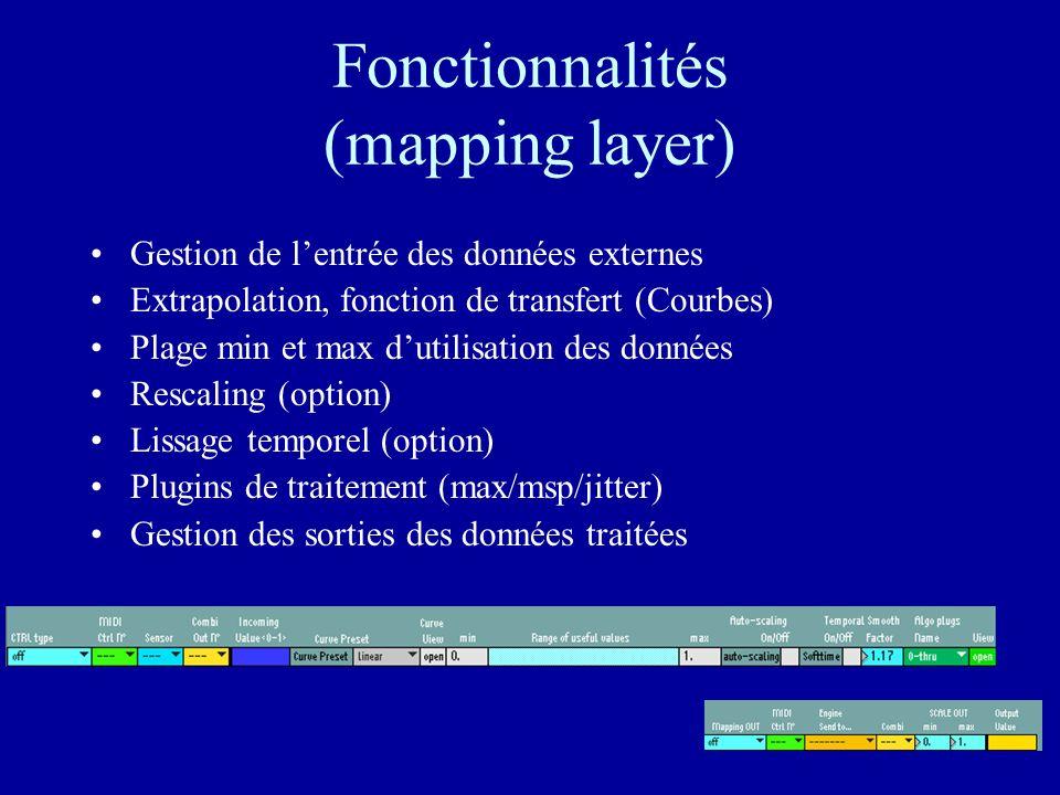 Fonctionnalités (mapping layer) Gestion de lentrée des données externes Extrapolation, fonction de transfert (Courbes) Plage min et max dutilisation des données Rescaling (option) Lissage temporel (option) Plugins de traitement (max/msp/jitter) Gestion des sorties des données traitées