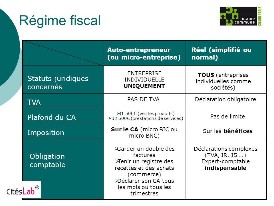 Régime fiscal Auto-entrepreneur (ou micro-entreprise) Réel (simplifié ou normal) Statuts juridiques concernés ENTREPRISE INDIVIDUELLE UNIQUEMENT TOUS