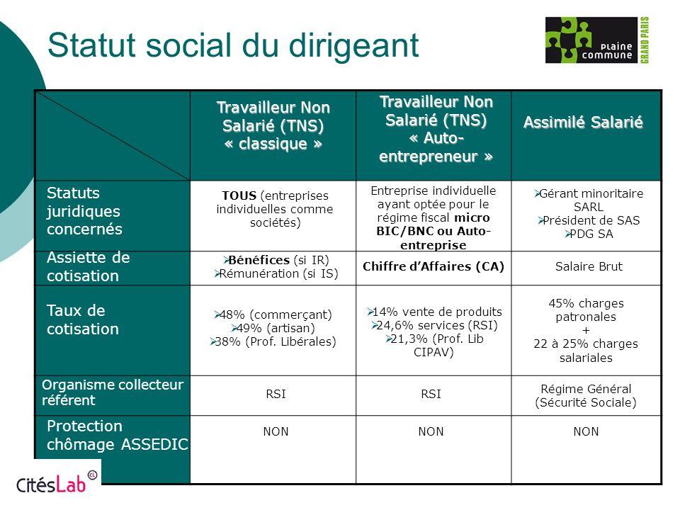 Statut social du dirigeant Travailleur Non Salarié (TNS) « classique » Travailleur Non Salarié (TNS) « Auto- entrepreneur » Assimilé Salarié Statuts j