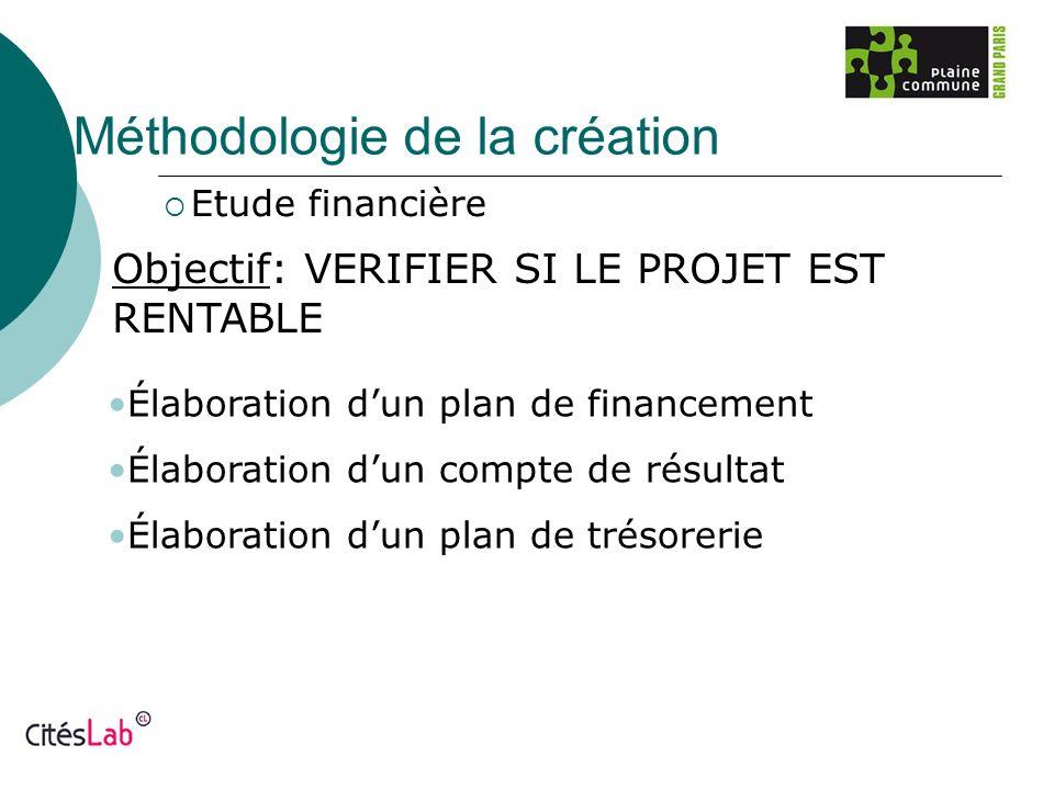 Objectif: VERIFIER SI LE PROJET EST RENTABLE Élaboration dun plan de financement Élaboration dun compte de résultat Élaboration dun plan de trésorerie