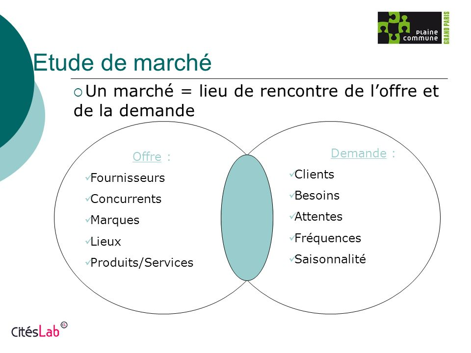 Etude de marché Un marché = lieu de rencontre de loffre et de la demande Offre : Fournisseurs Concurrents Marques Lieux Produits/Services Demande : Cl