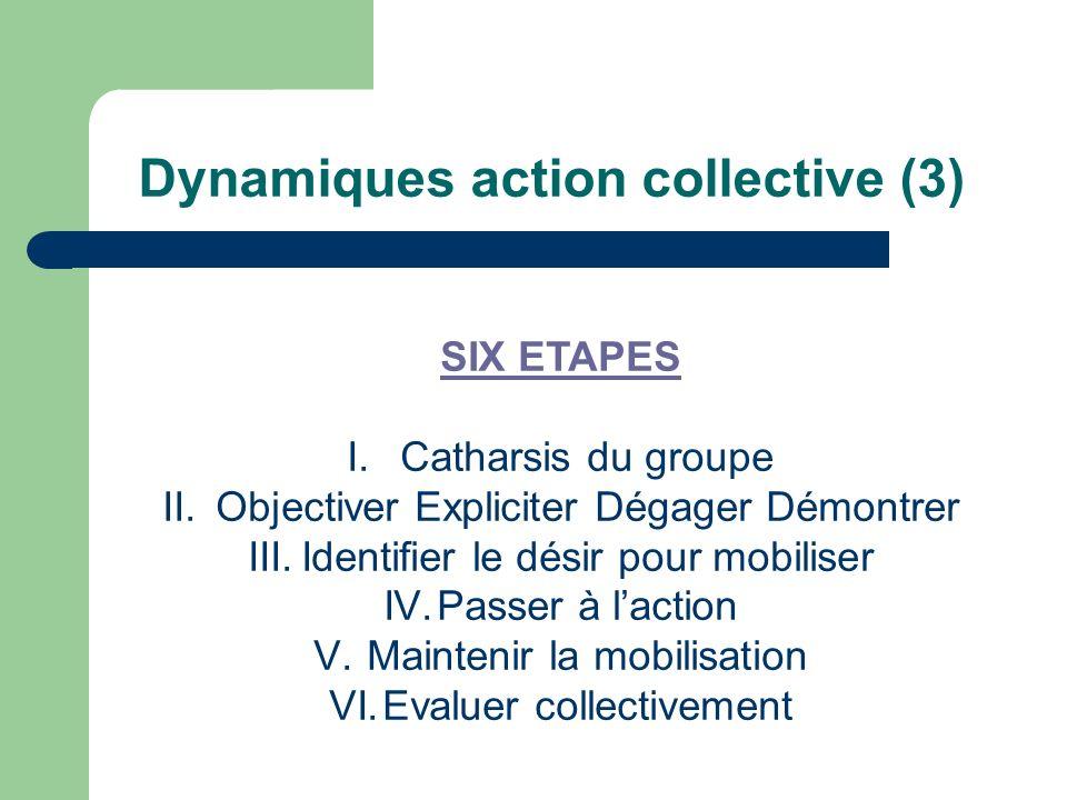Dynamiques action collective (3) SIX ETAPES I.Catharsis du groupe II.Objectiver Expliciter Dégager Démontrer III.Identifier le désir pour mobiliser IV
