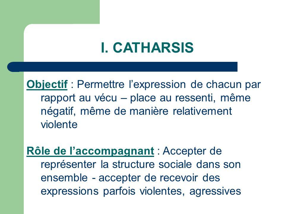 I. CATHARSIS Objectif : Permettre lexpression de chacun par rapport au vécu – place au ressenti, même négatif, même de manière relativement violente R