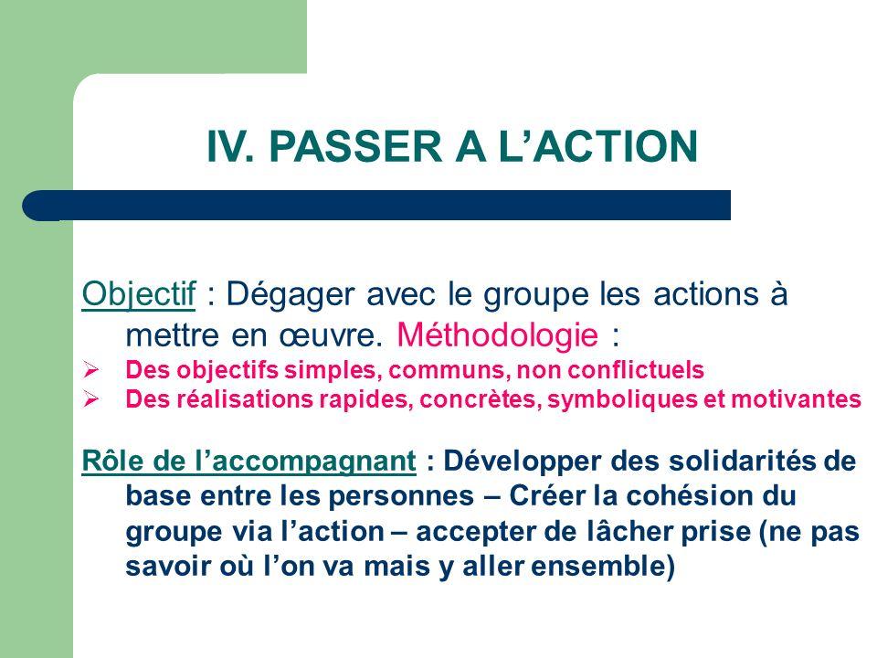 IV. PASSER A LACTION Objectif : Dégager avec le groupe les actions à mettre en œuvre. Méthodologie : Des objectifs simples, communs, non conflictuels