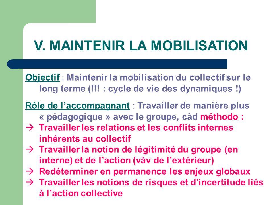 V. MAINTENIR LA MOBILISATION Objectif : Maintenir la mobilisation du collectif sur le long terme (!!! : cycle de vie des dynamiques !) Rôle de laccomp