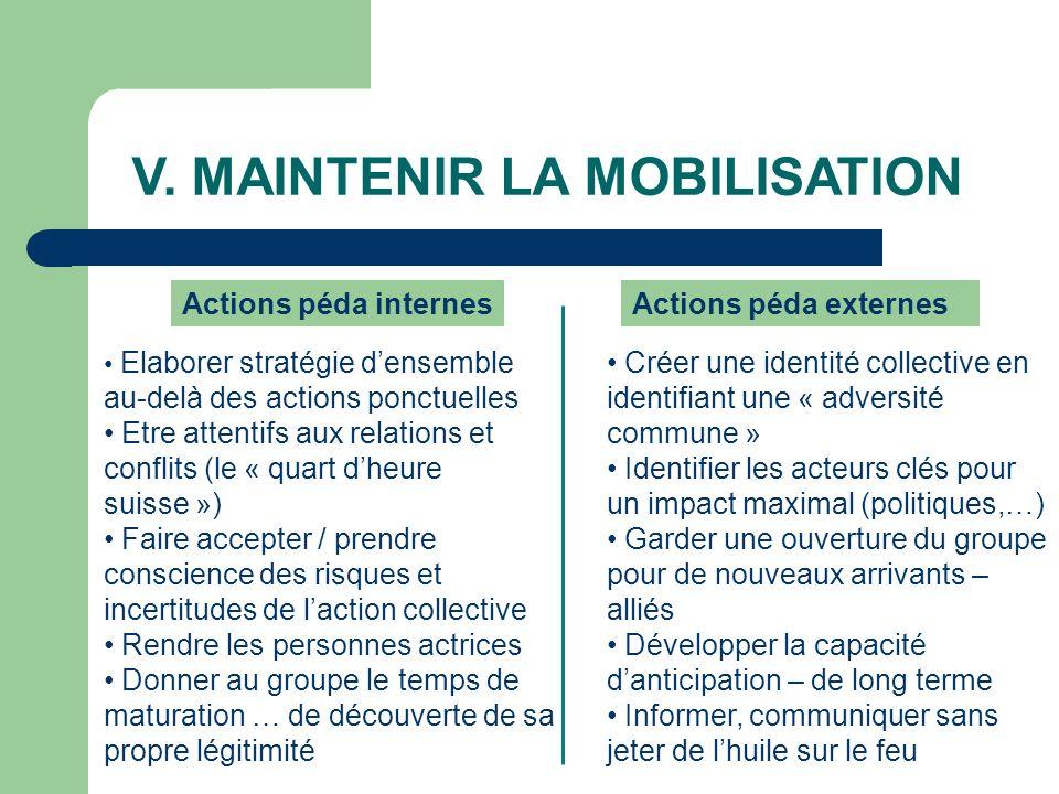 V. MAINTENIR LA MOBILISATION Actions péda internesActions péda externes Elaborer stratégie densemble au-delà des actions ponctuelles Etre attentifs au