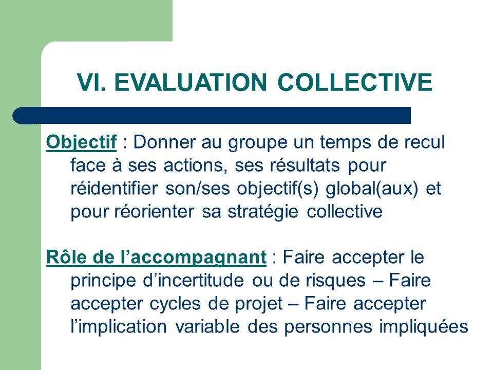 VI. EVALUATION COLLECTIVE Objectif : Donner au groupe un temps de recul face à ses actions, ses résultats pour réidentifier son/ses objectif(s) global