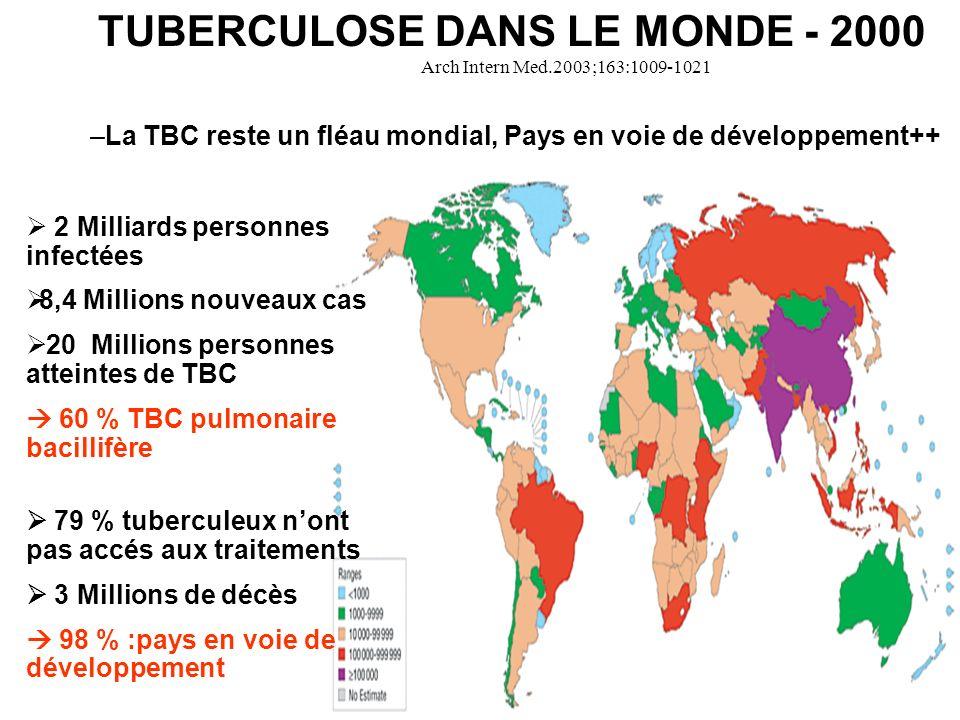 EPIDEMIOLOGIE Sujets à risque +++ –Immunodéprimés –Infection HIV –Personnes défavorisées socio-économiquement ou vivant en collectivité : Sans domicil