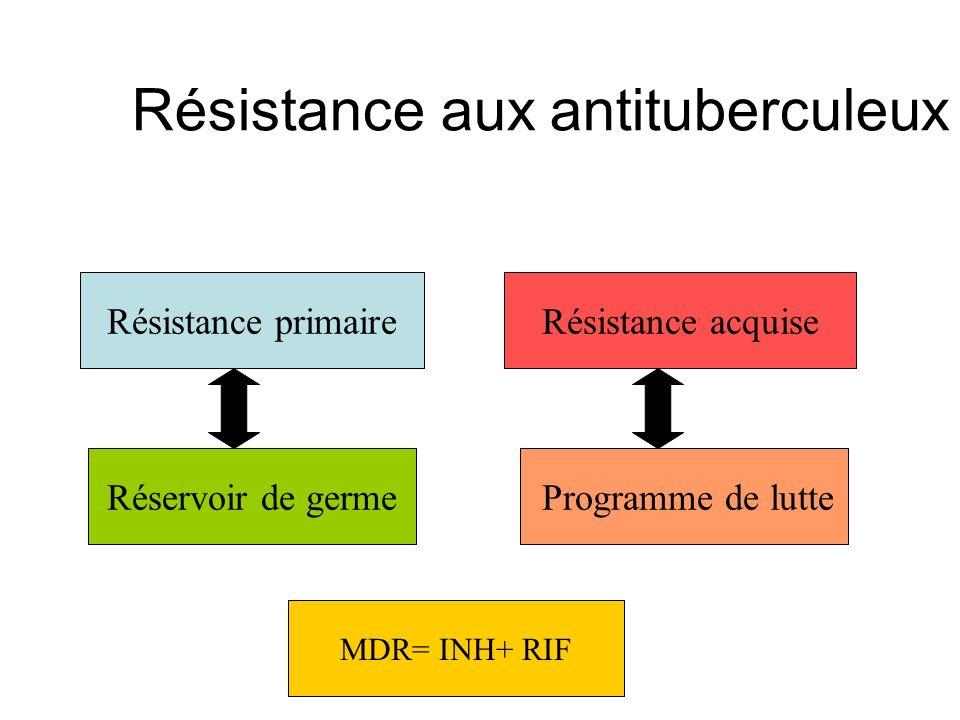 TUBERCULOSE ET HIV chez lADULTE Arch Intern Med.2003;163:1009-1021