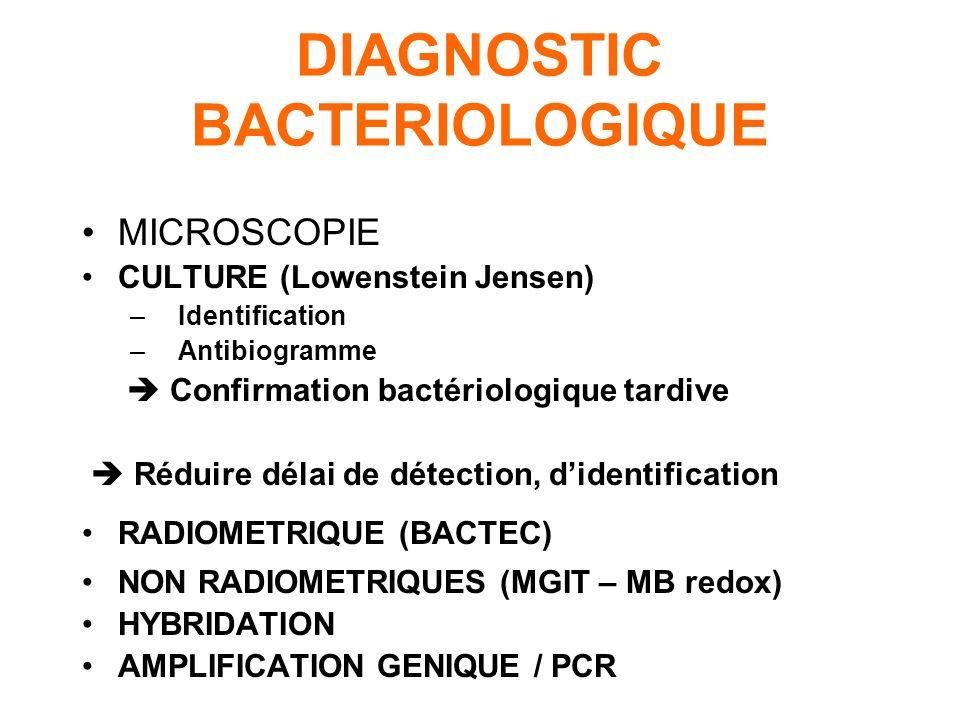 CARACTERISTIQUES DES MYCOBACTERIES Absence de facteurs de virulence identifiés/capsule, toxine, enzyme, phagocyté par les macrophages et PN dès sa pén