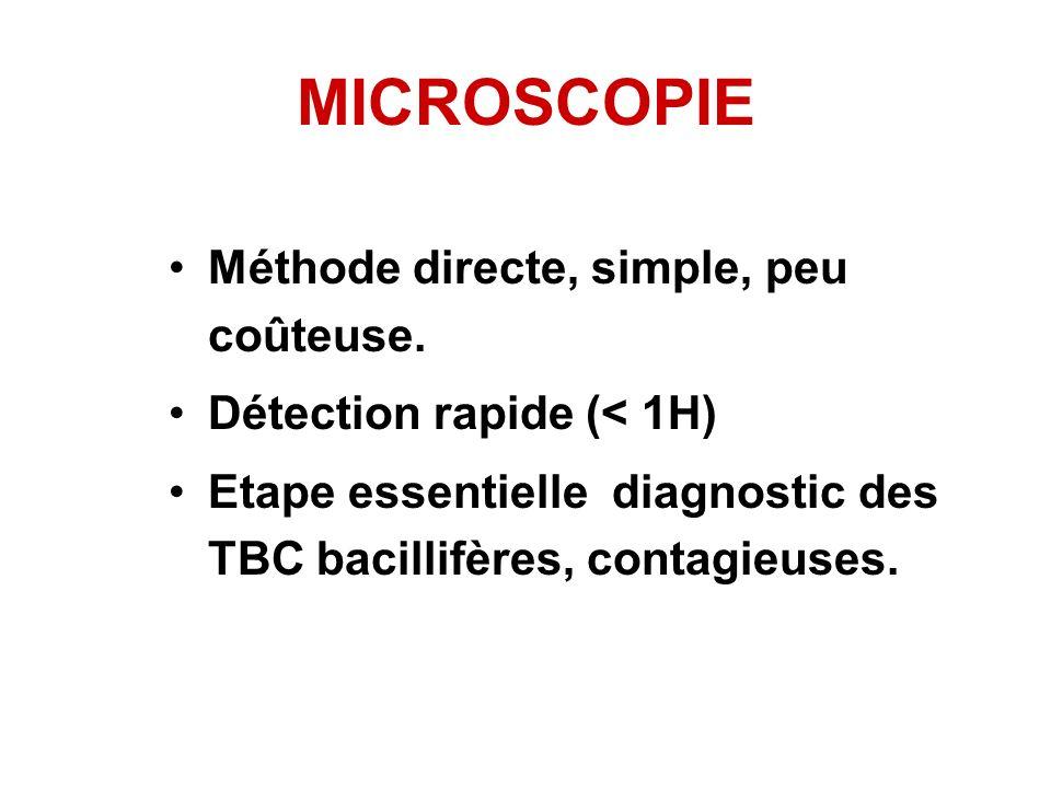 EXAMEN MICROSCOPIQUE: Coloration à lauramine Technique dérivée Lecture microscope à fluorescence (x25)- 5mn Résultat positif confirmer par un Ziehl