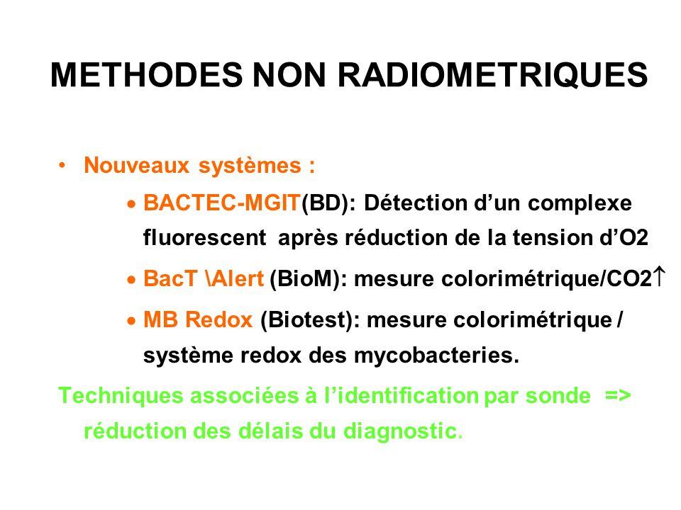 METHODES RADIOMETRIQUES (BACTEC) Mesure le 14 CO2 à partir dune culture contenant de lacide palmitique radioactif. Détection précoce de la croissance: