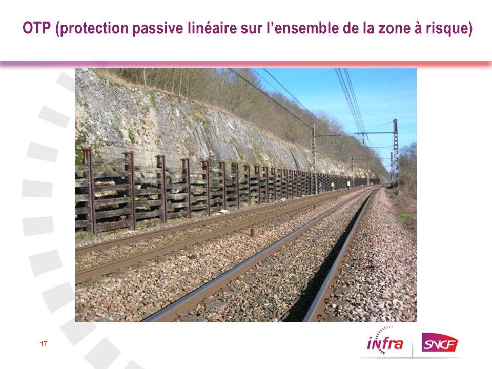 17 OTP (protection passive linéaire sur lensemble de la zone à risque)