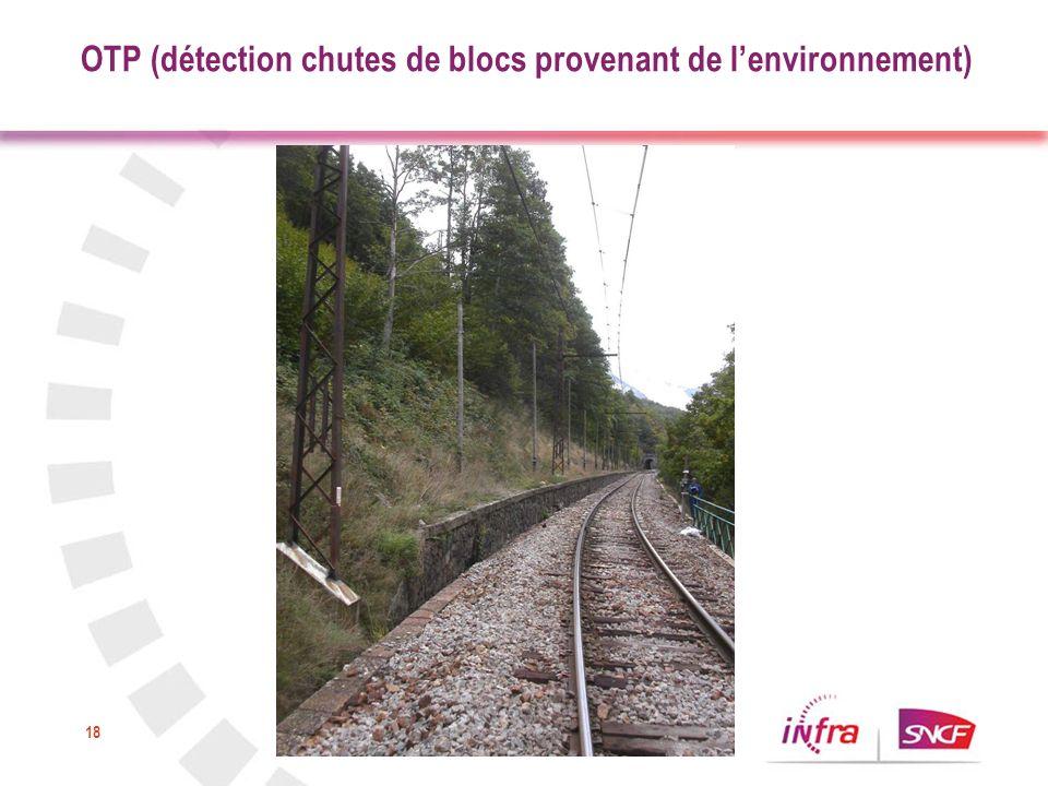 18 OTP (détection chutes de blocs provenant de lenvironnement)