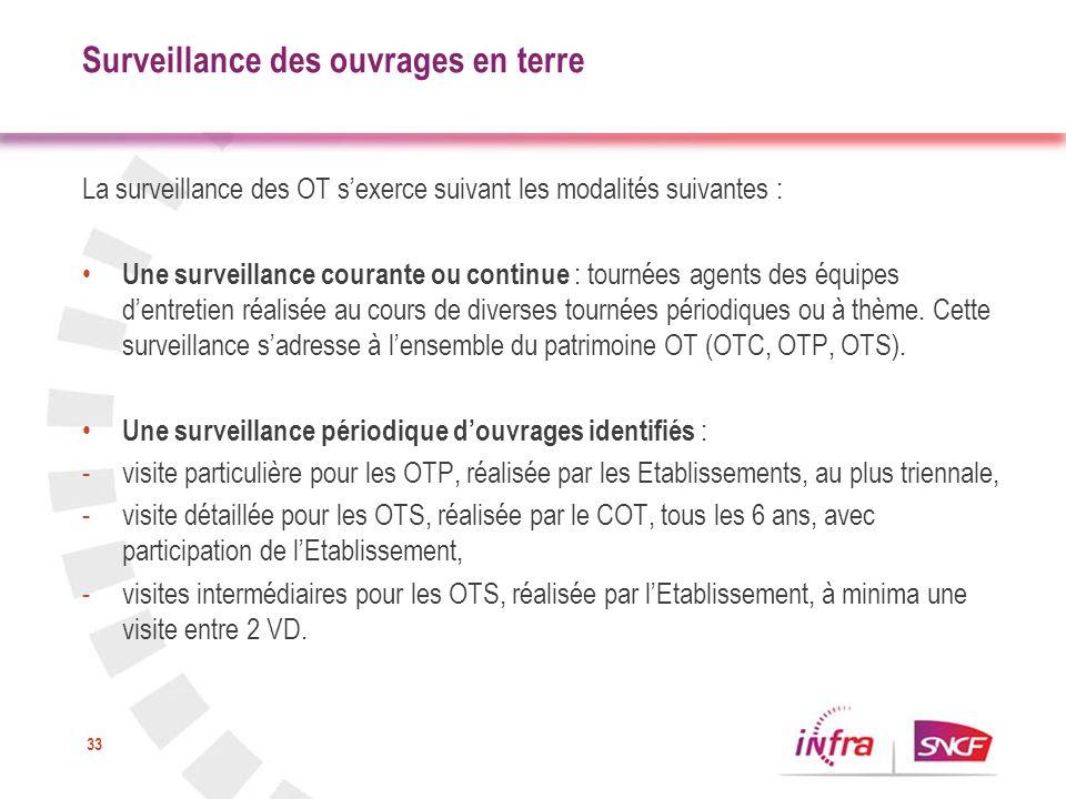 33 Surveillance des ouvrages en terre La surveillance des OT sexerce suivant les modalités suivantes : Une surveillance courante ou continue : tournée