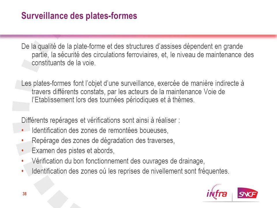 38 Surveillance des plates-formes De la qualité de la plate-forme et des structures dassises dépendent en grande partie, la sécurité des circulations
