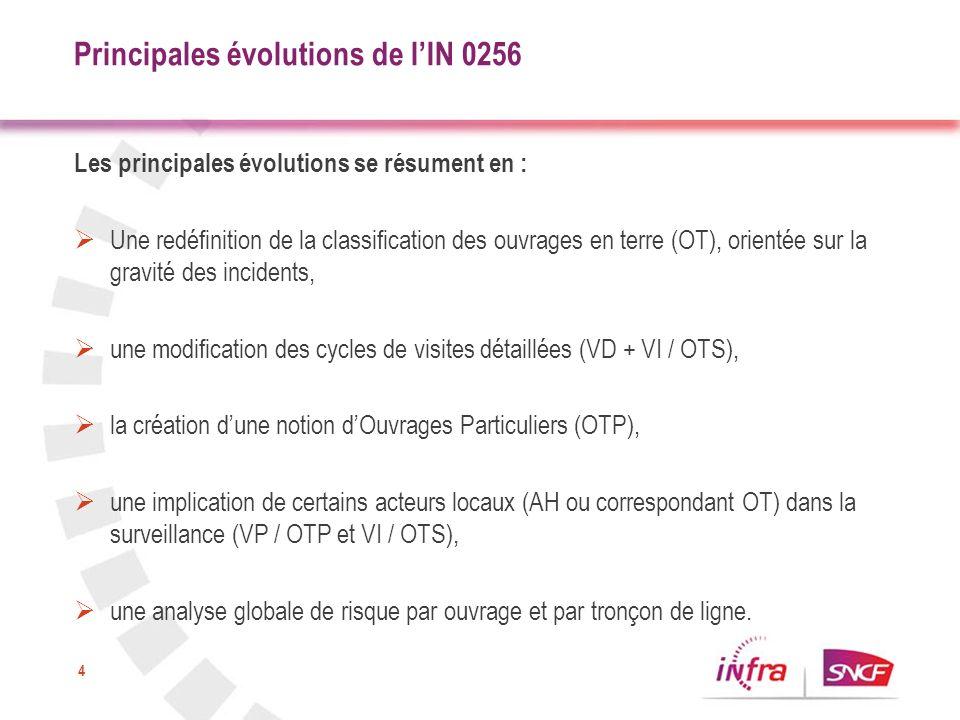 4 Principales évolutions de lIN 0256 Les principales évolutions se résument en : Une redéfinition de la classification des ouvrages en terre (OT), ori