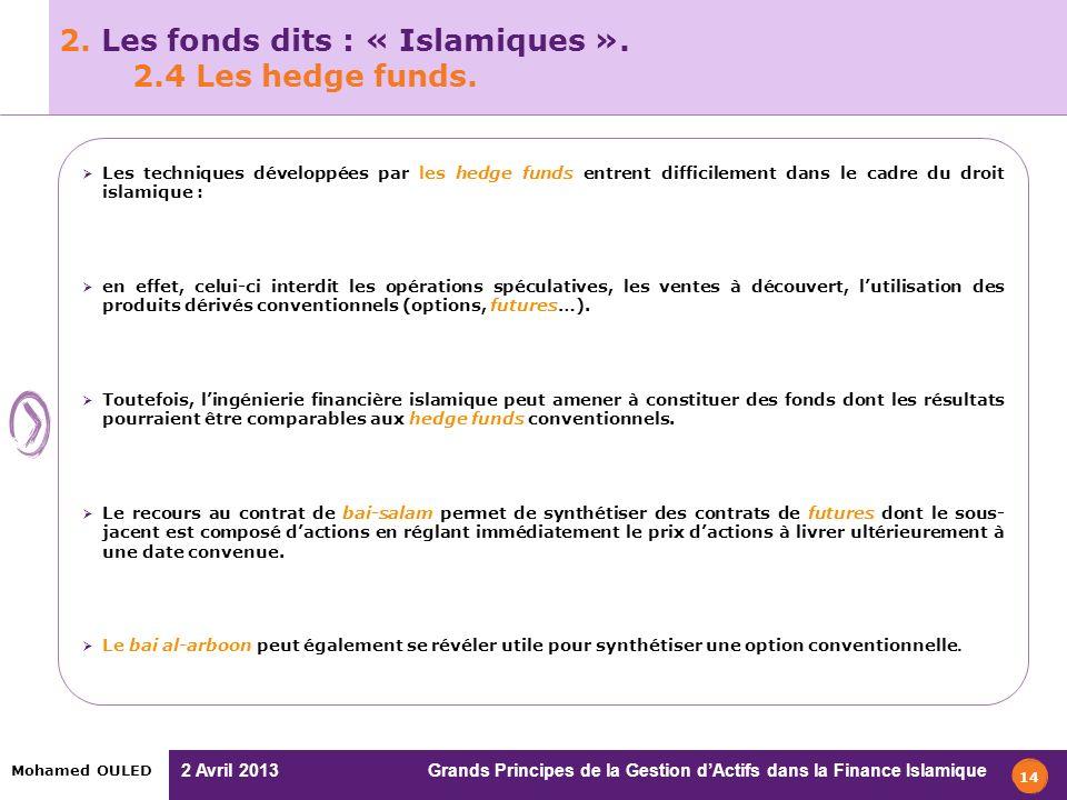 2 Avril 2013 Grands Principes de la Gestion dActifs dans la Finance Islamique Mohamed OULED 2. Les fonds dits : « Islamiques ». 2.4 Les hedge funds. 1