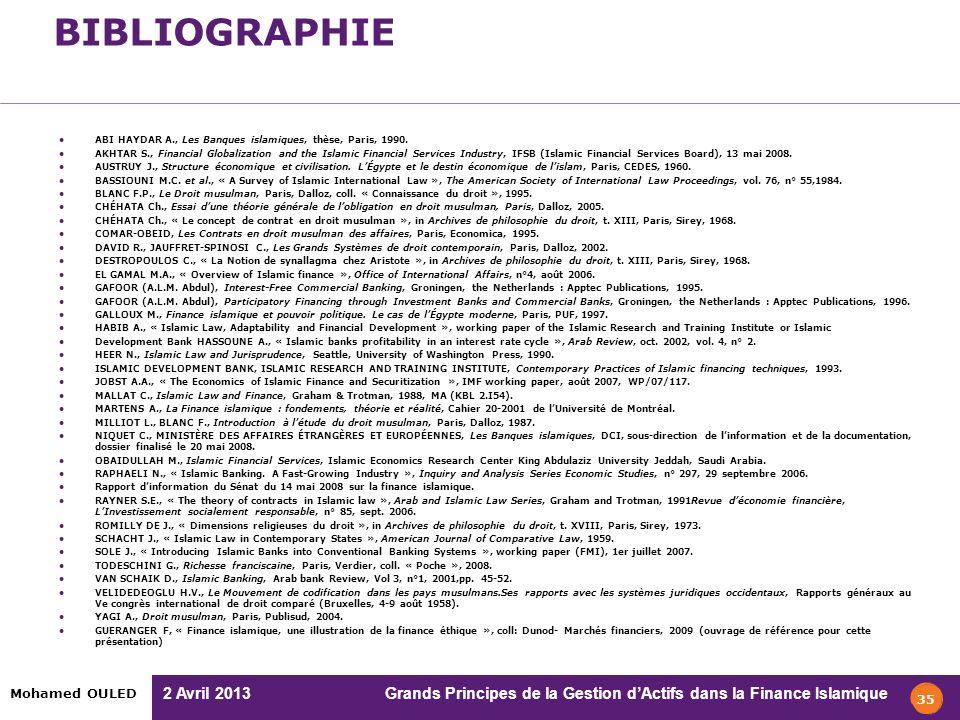 2 Avril 2013 Grands Principes de la Gestion dActifs dans la Finance Islamique Mohamed OULED BIBLIOGRAPHIE ABI HAYDAR A., Les Banques islamiques, thèse