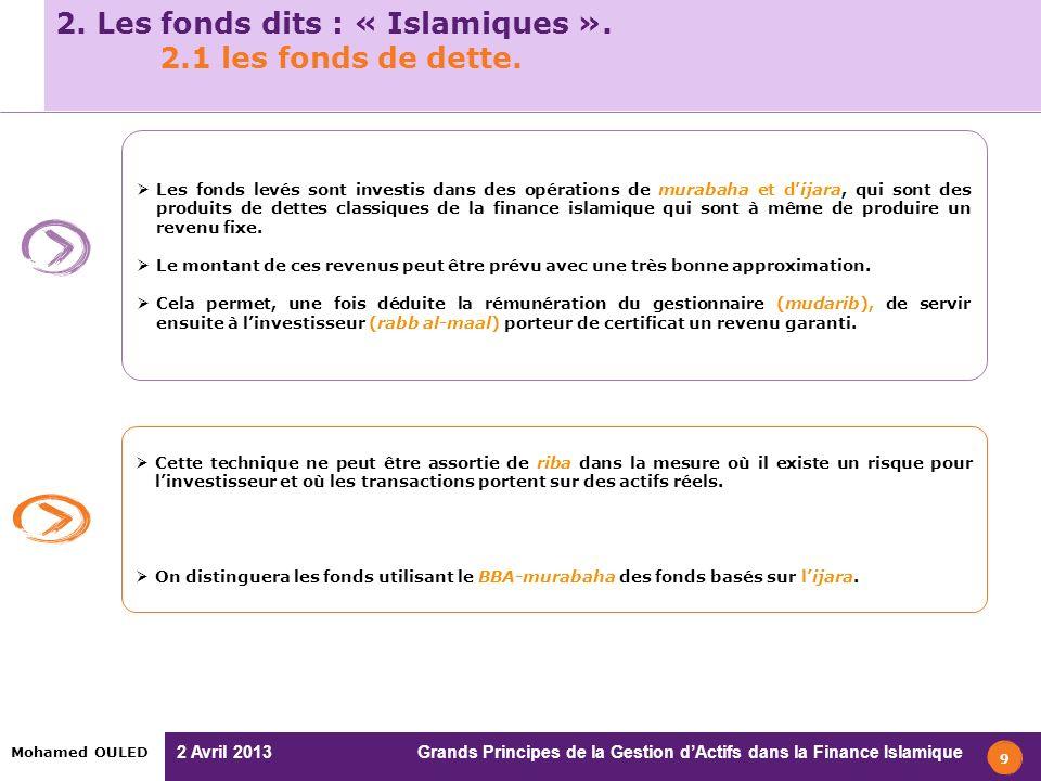 2 Avril 2013 Grands Principes de la Gestion dActifs dans la Finance Islamique Mohamed OULED 10 2.