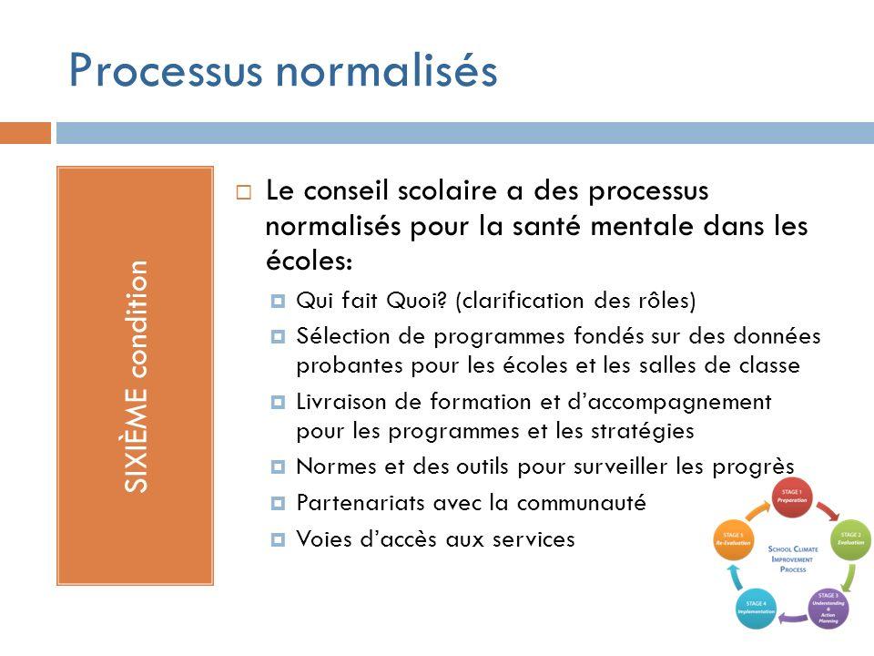 Processus normalisés SIXIÈME condition Le conseil scolaire a des processus normalisés pour la santé mentale dans les écoles: Qui fait Quoi.