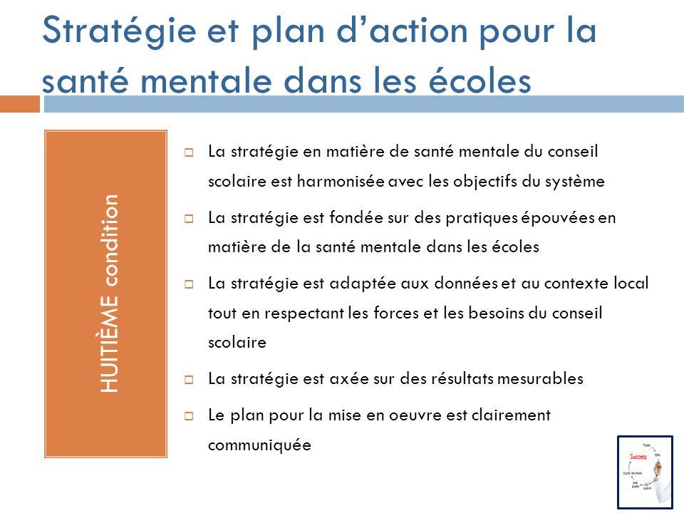 Stratégie et plan daction pour la santé mentale dans les écoles HUITIÈME c ondition La stratégie en matière de santé mentale du conseil scolaire est harmonisée avec les objectifs du système La stratégie est fondée sur des pratiques épouvées en matière de la santé mentale dans les écoles La stratégie est adaptée aux données et au contexte local tout en respectant les forces et les besoins du conseil scolaire La stratégie est axée sur des résultats mesurables Le plan pour la mise en oeuvre est clairement communiquée