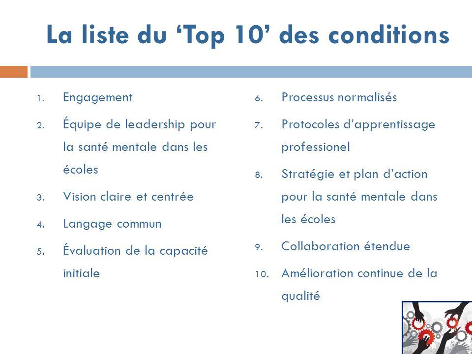 La liste du Top 10 des conditions 1. Engagement 2.