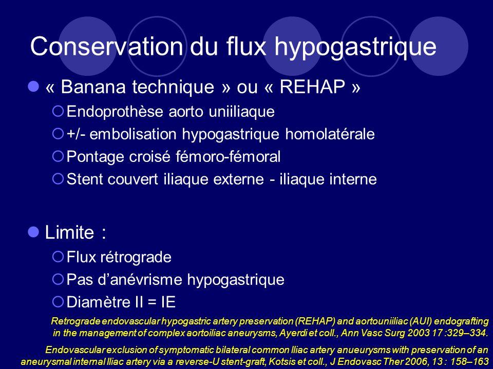 Conservation du flux hypogastrique « Banana technique » ou « REHAP » Endoprothèse aorto uniiliaque +/- embolisation hypogastrique homolatérale Pontage croisé fémoro-fémoral Stent couvert iliaque externe - iliaque interne Limite : Flux rétrograde Pas danévrisme hypogastrique Diamètre II = IE Retrograde endovascular hypogastric artery preservation (REHAP) and aortouniiliac (AUI) endografting in the management of complex aortoiliac aneurysms, Ayerdi et coll., Ann Vasc Surg 2003 17 :329–334.