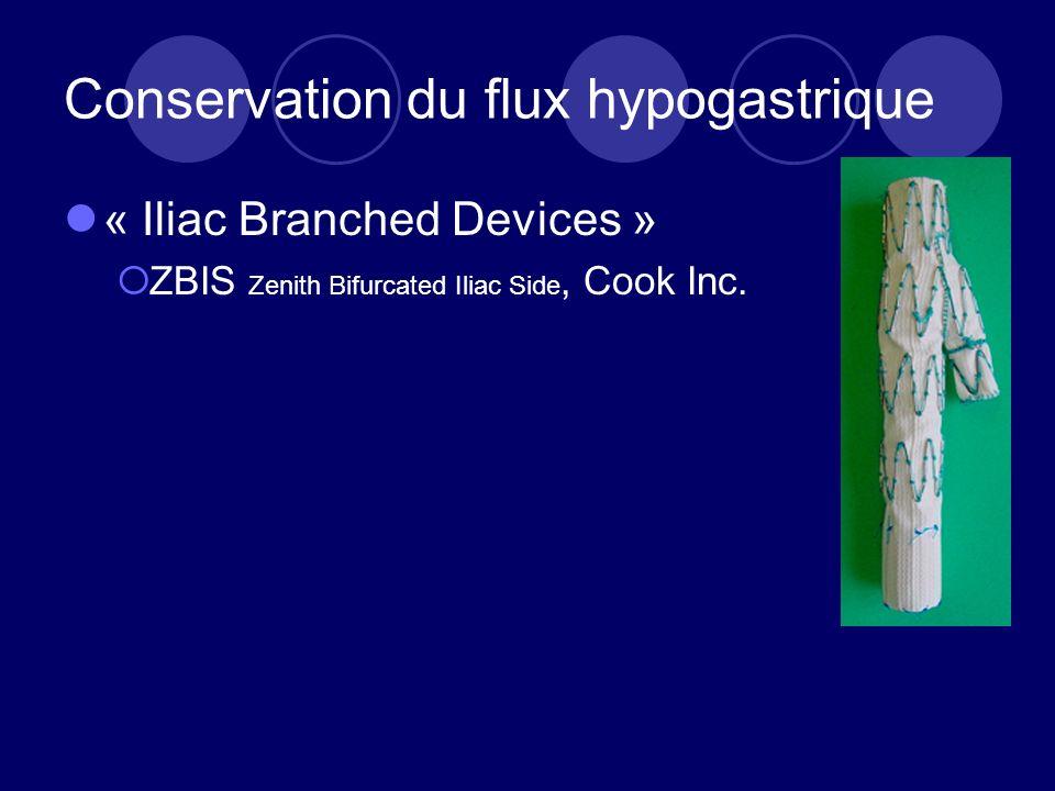 Conservation du flux hypogastrique « Iliac Branched Devices » ZBIS Zenith Bifurcated Iliac Side, Cook Inc.