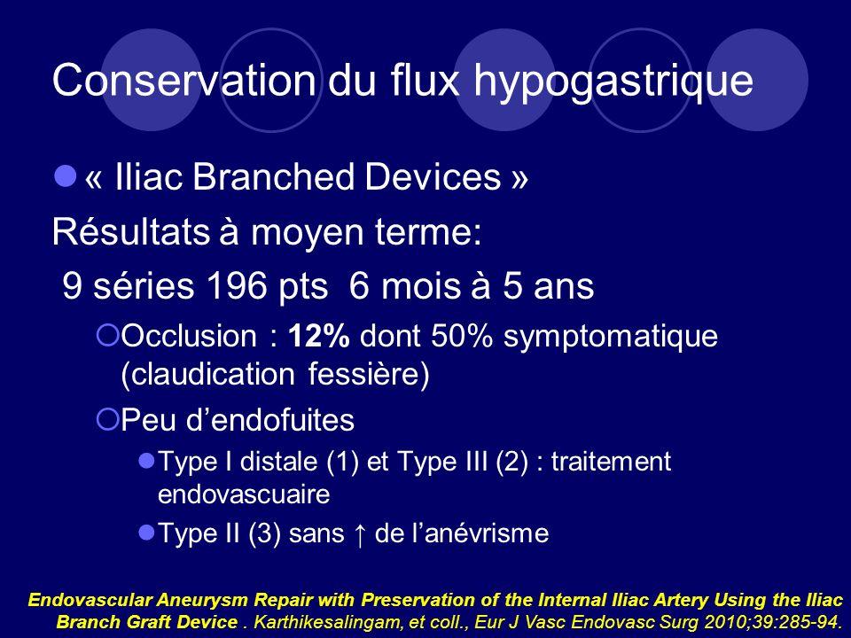 Conservation du flux hypogastrique « Iliac Branched Devices » Résultats à moyen terme: 9 séries 196 pts 6 mois à 5 ans Occlusion : 12% dont 50% symptomatique (claudication fessière) Peu dendofuites Type I distale (1) et Type III (2) : traitement endovascuaire Type II (3) sans de lanévrisme Endovascular Aneurysm Repair with Preservation of the Internal Iliac Artery Using the Iliac Branch Graft Device.