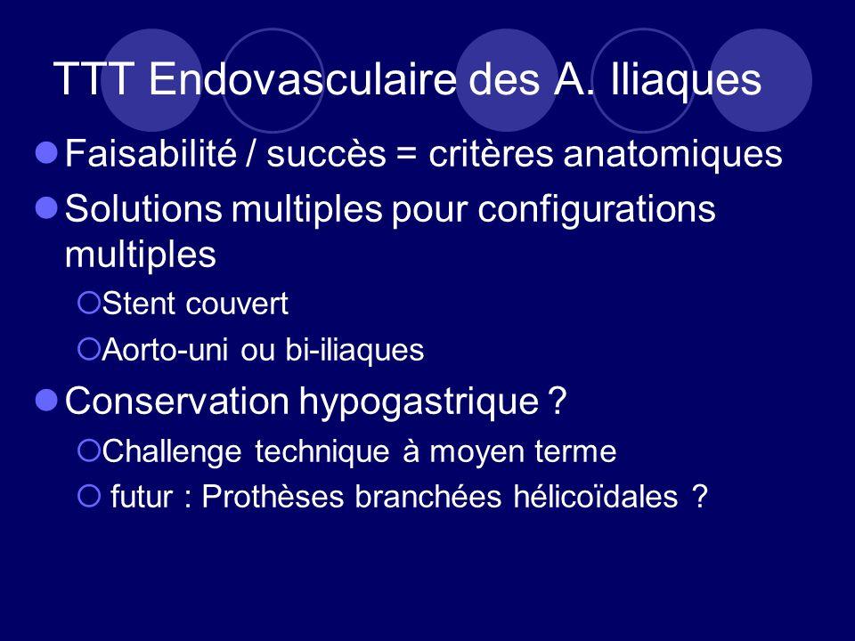 TTT Endovasculaire des A.