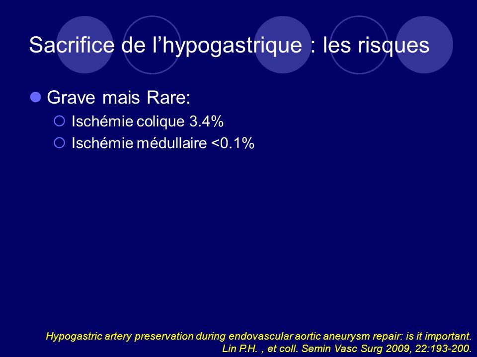 Sacrifice de lhypogastrique : les risques Grave mais Rare: Ischémie colique 3.4% Ischémie médullaire <0.1% Hypogastric artery preservation during endovascular aortic aneurysm repair: is it important.